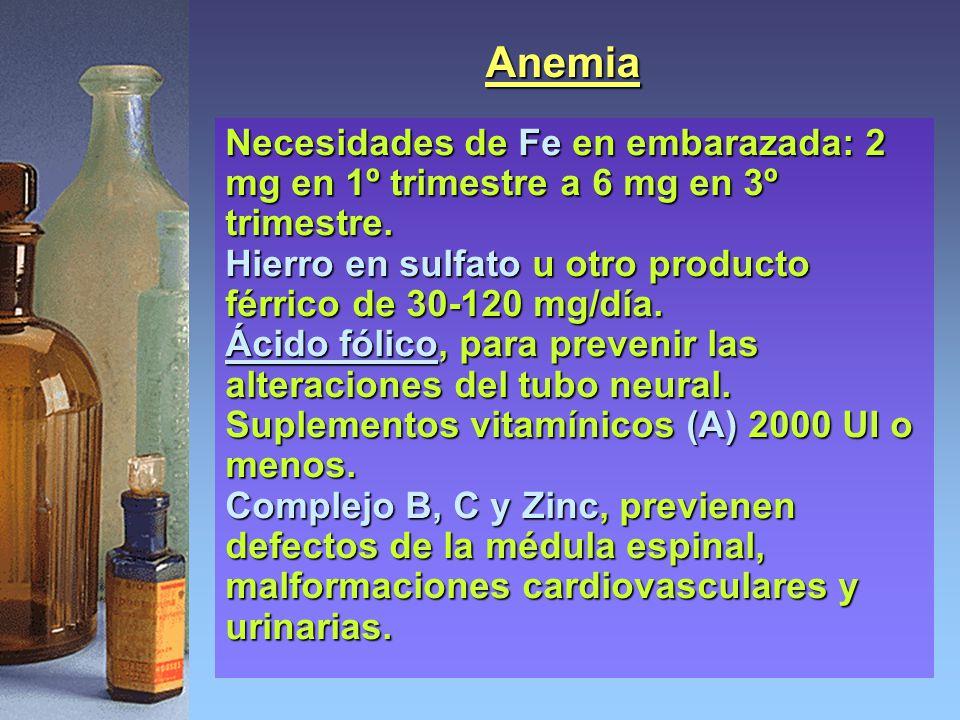Anemia Necesidades de Fe en embarazada: 2 mg en 1º trimestre a 6 mg en 3º trimestre. Hierro en sulfato u otro producto férrico de 30-120 mg/día.