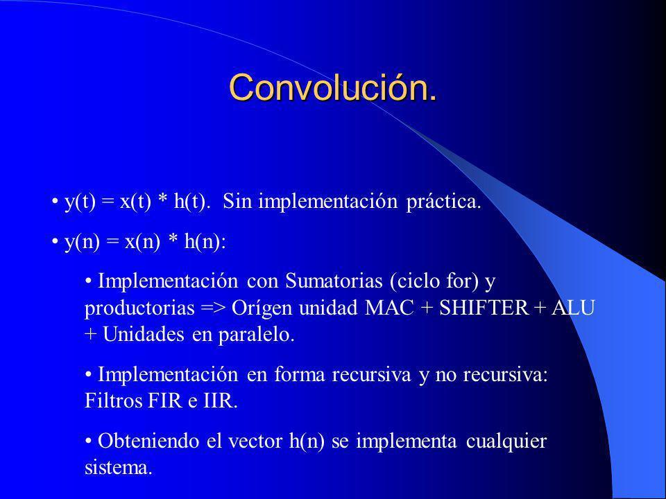 Convolución. y(t) = x(t) * h(t). Sin implementación práctica.