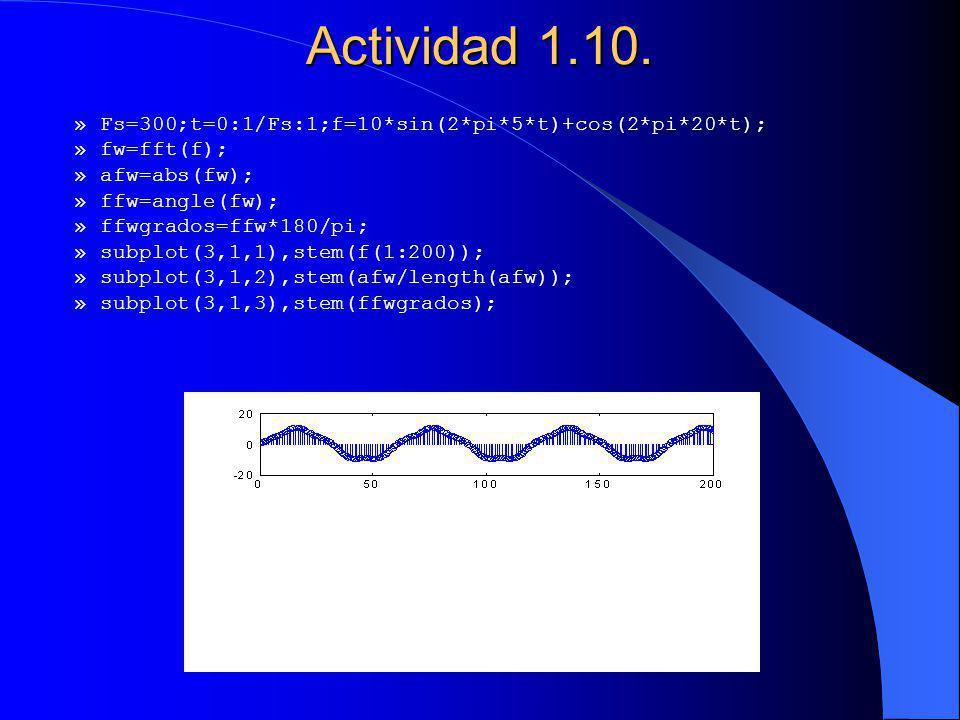 Actividad 1.10. » Fs=300;t=0:1/Fs:1;f=10*sin(2*pi*5*t)+cos(2*pi*20*t);