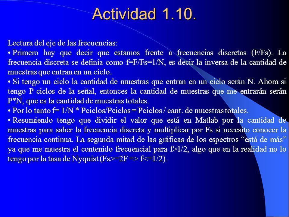 Actividad 1.10. Lectura del eje de las frecuencias: