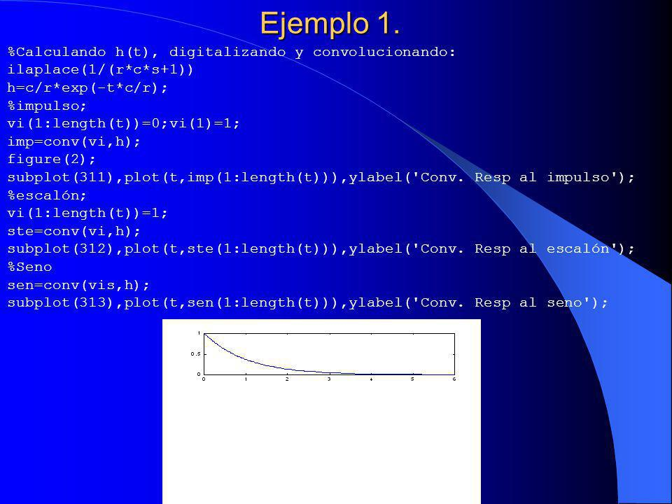 Ejemplo 1. %Calculando h(t), digitalizando y convolucionando:
