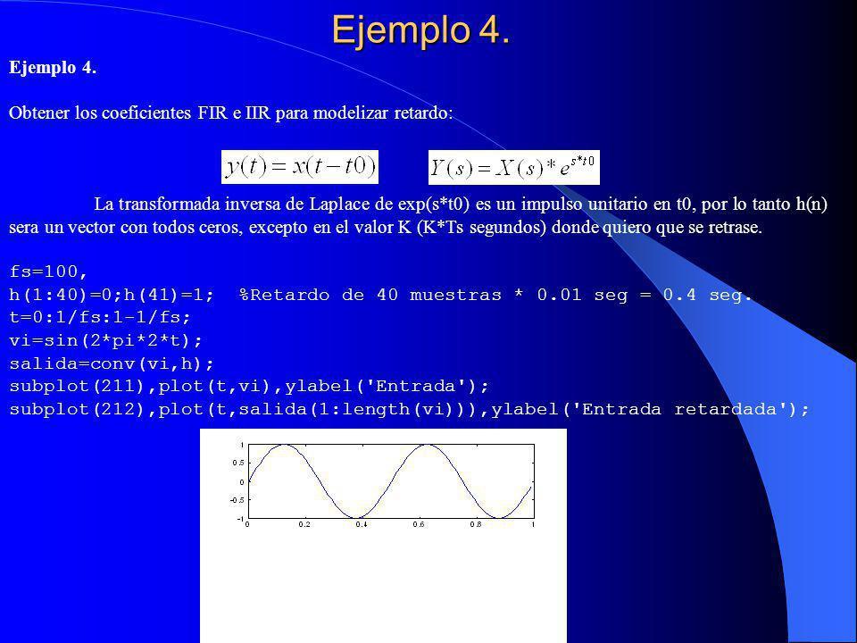 Ejemplo 4. Ejemplo 4. Obtener los coeficientes FIR e IIR para modelizar retardo: