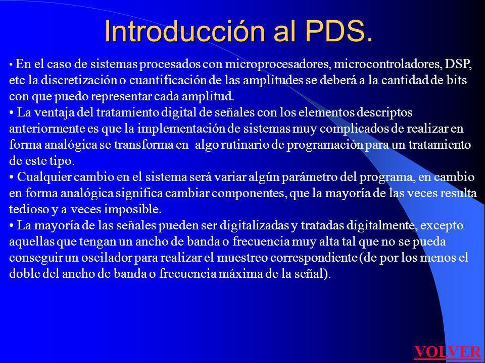 Introducción al PDS. VOLVER