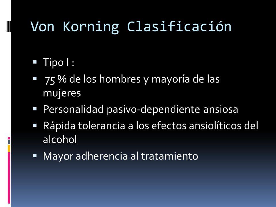 Von Korning Clasificación