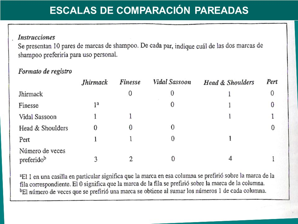 ESCALAS DE COMPARACIÓN PAREADAS