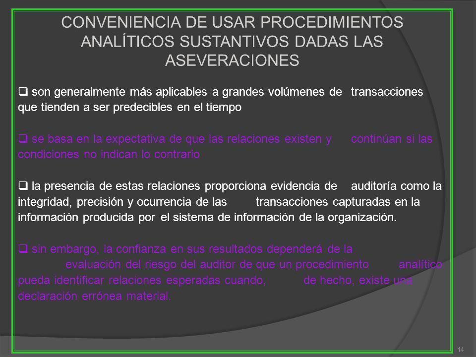 CONVENIENCIA DE USAR PROCEDIMIENTOS ANALÍTICOS SUSTANTIVOS DADAS LAS ASEVERACIONES