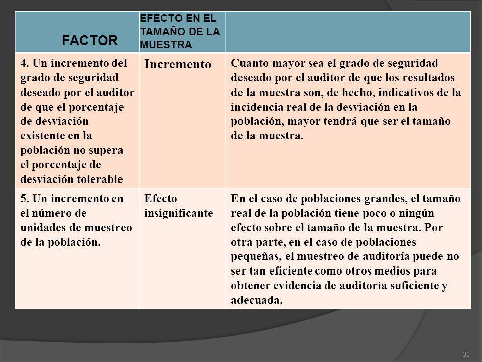 FACTOR EFECTO EN EL TAMAÑO DE LA MUESTRA.