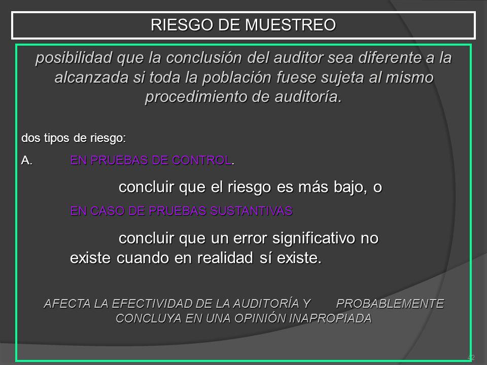 RIESGO DE MUESTREO