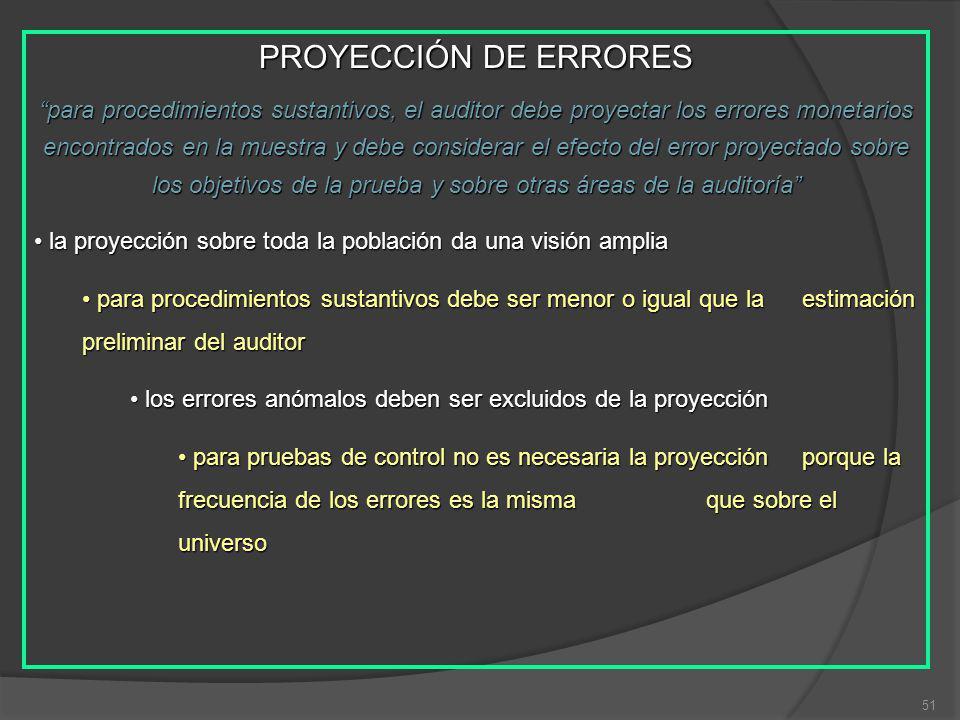PROYECCIÓN DE ERRORES