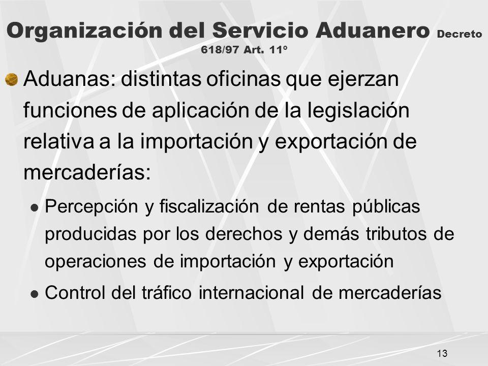 Organización del Servicio Aduanero Decreto 618/97 Art. 11º