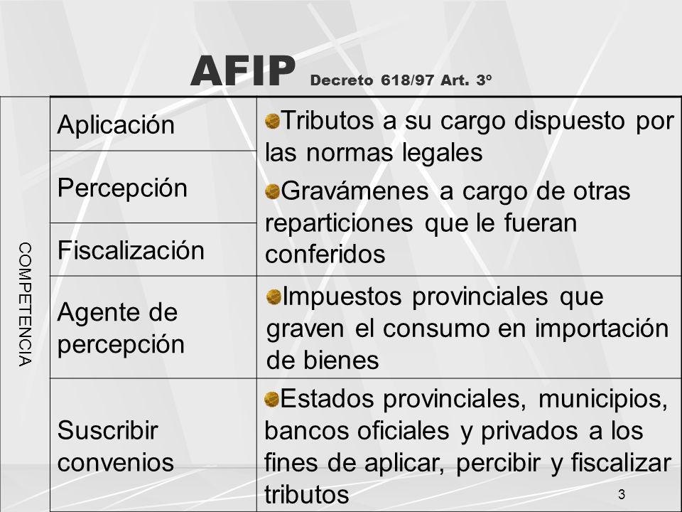 AFIP Decreto 618/97 Art. 3º COMPETENCIA. Aplicación. Tributos a su cargo dispuesto por las normas legales.