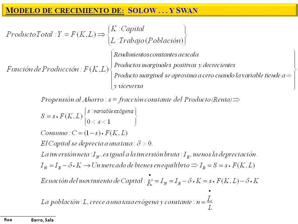 MODELO DE CRECIMIENTO DE: SOLOW . . . Y SWAN
