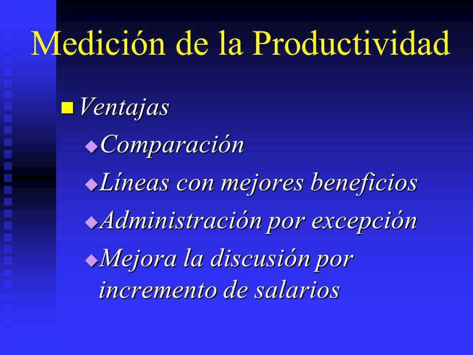 Medición de la Productividad