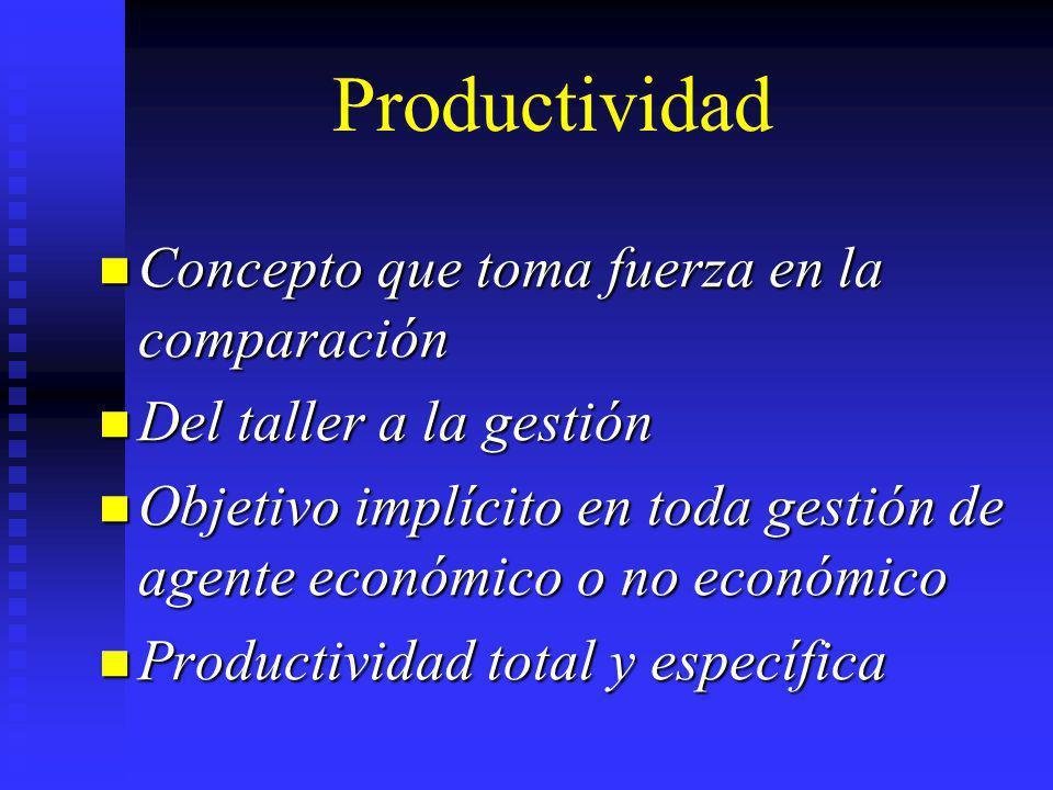 Productividad Concepto que toma fuerza en la comparación