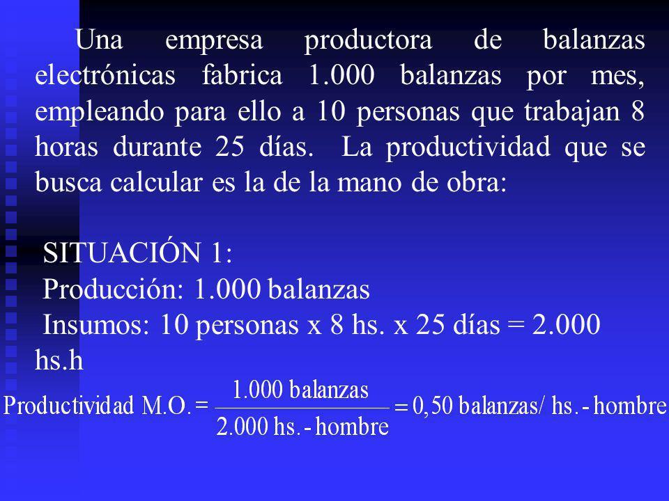 Una empresa productora de balanzas electrónicas fabrica 1