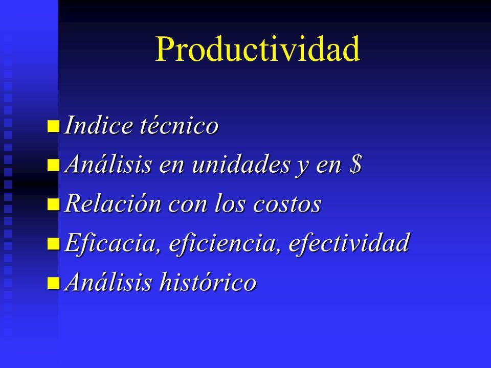 Productividad Indice técnico Análisis en unidades y en $