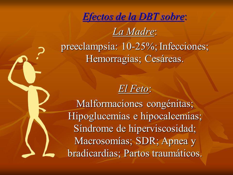 Efectos de la DBT sobre: La Madre: