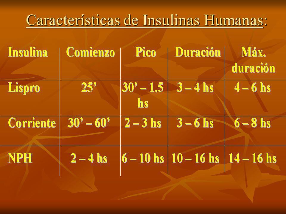 Características de Insulinas Humanas: