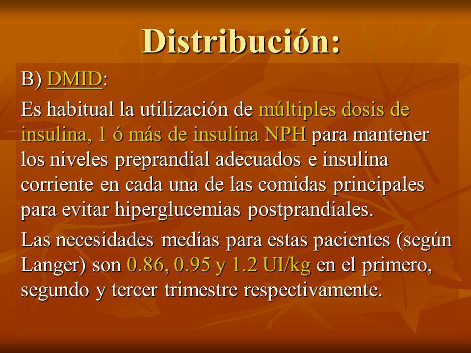 Distribución: B) DMID: