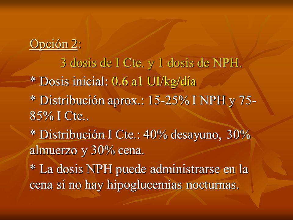 3 dosis de I Cte. y 1 dosis de NPH.