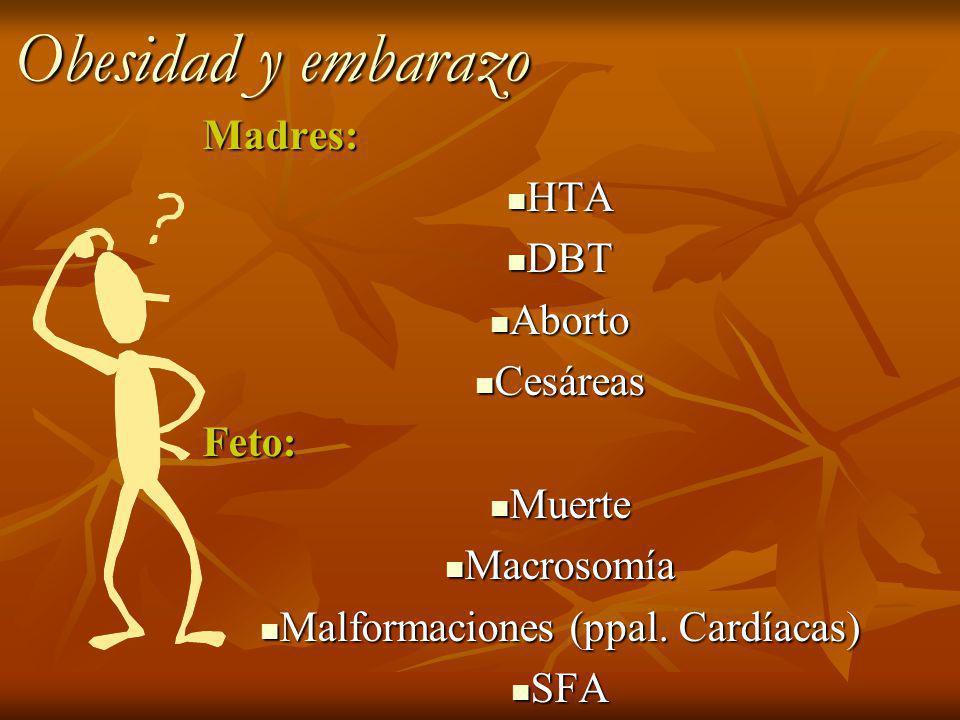 Malformaciones (ppal. Cardíacas)