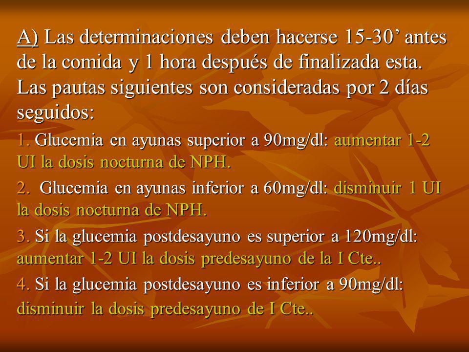 A) Las determinaciones deben hacerse 15-30' antes de la comida y 1 hora después de finalizada esta. Las pautas siguientes son consideradas por 2 días seguidos: