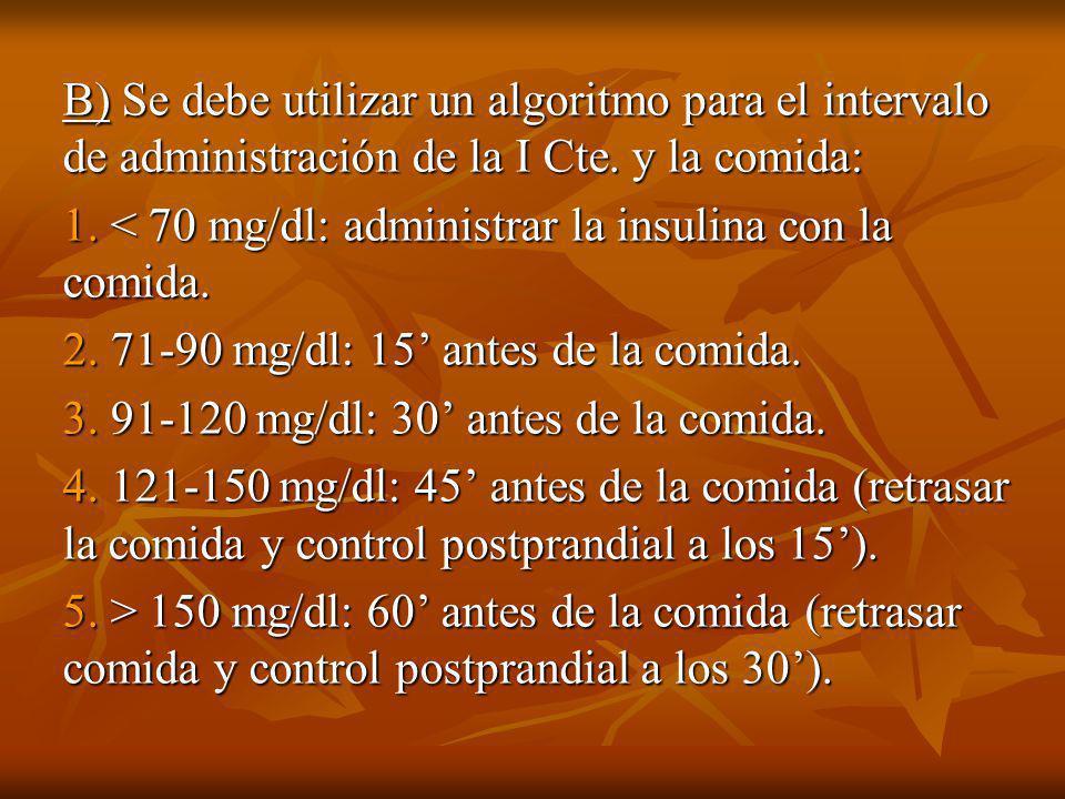 B) Se debe utilizar un algoritmo para el intervalo de administración de la I Cte. y la comida: