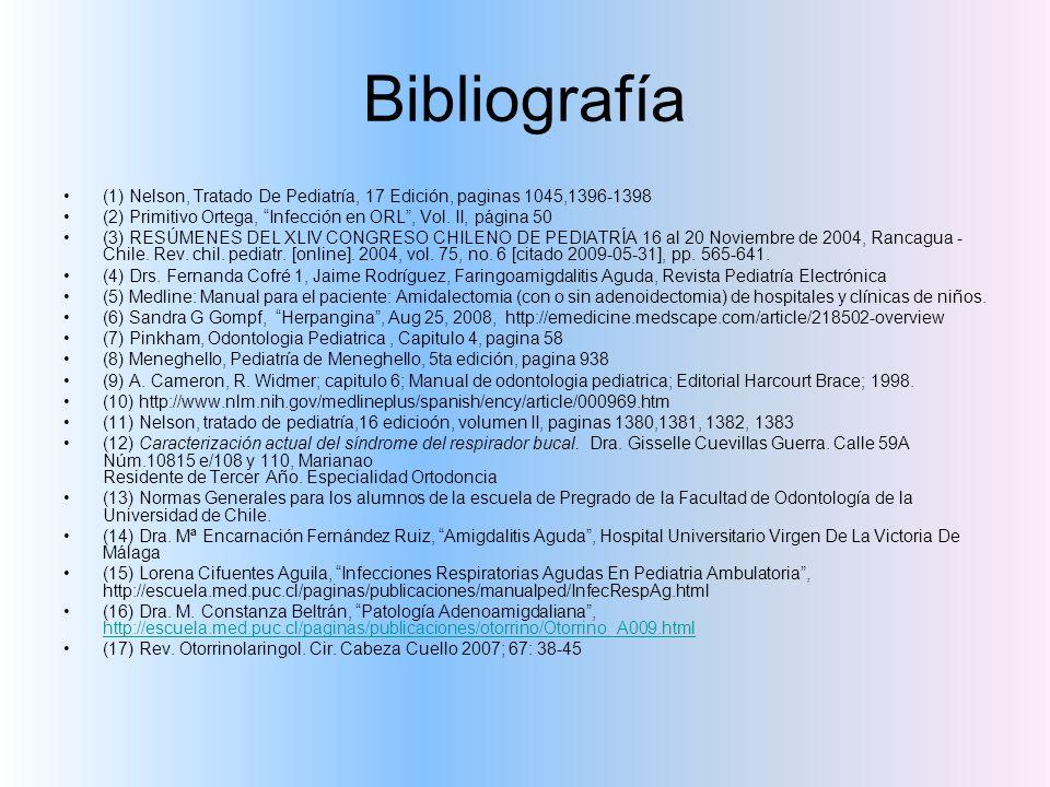 Bibliografía (1) Nelson, Tratado De Pediatría, 17 Edición, paginas 1045,1396-1398. (2) Primitivo Ortega, Infección en ORL , Vol. II, página 50.