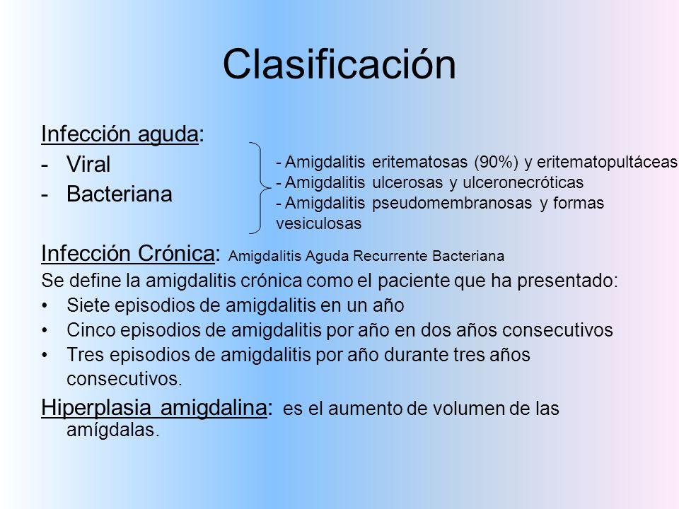 Clasificación Infección aguda: Viral Bacteriana