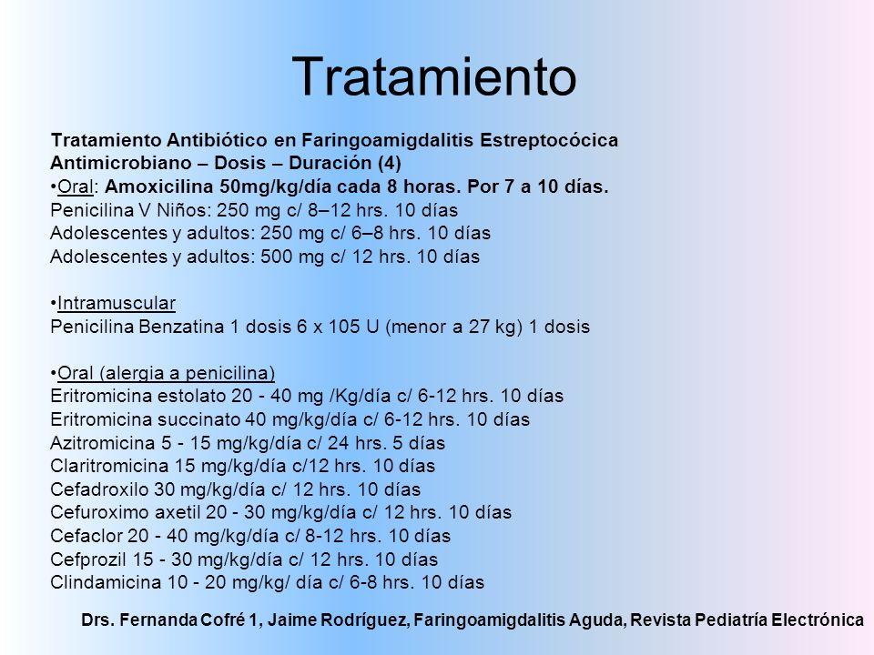 Tratamiento Tratamiento Antibiótico en Faringoamigdalitis Estreptocócica. Antimicrobiano – Dosis – Duración (4)