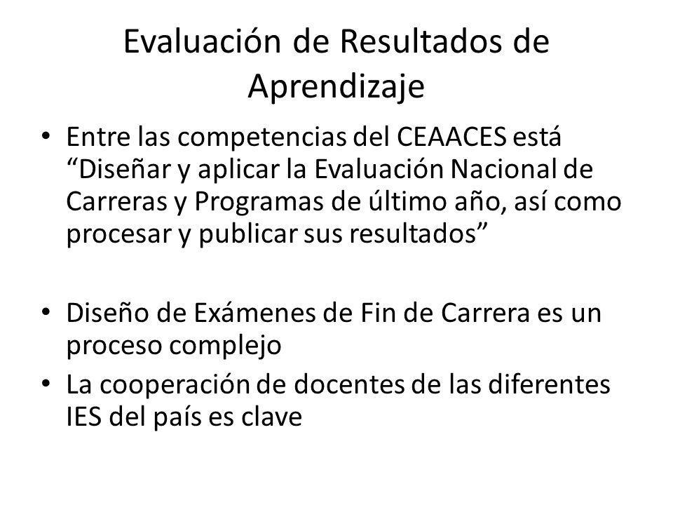 Evaluación de Resultados de Aprendizaje