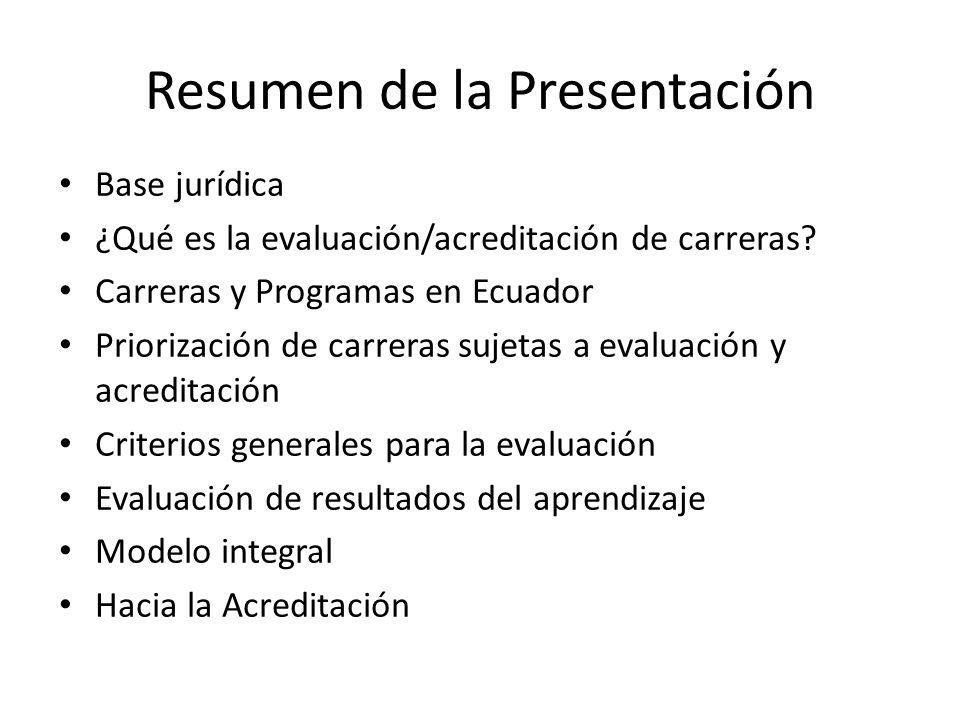 Resumen de la Presentación