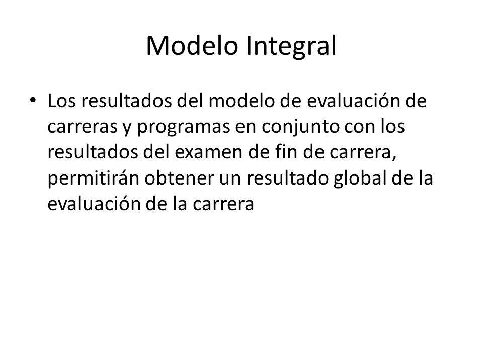 Modelo Integral