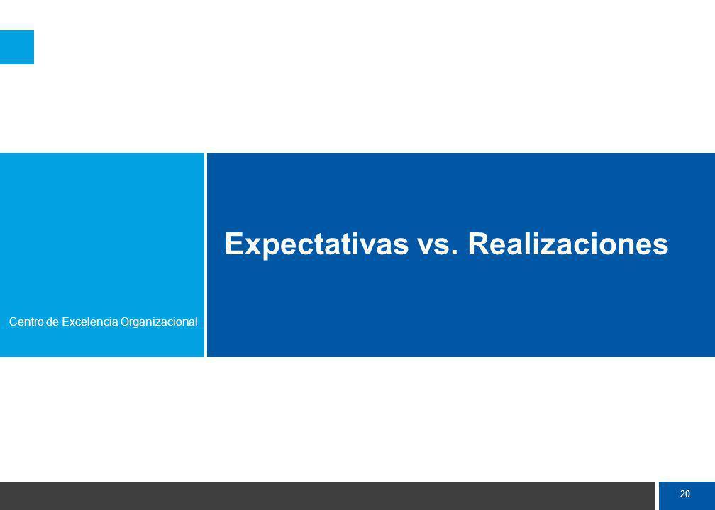 Principales tendencias Resultados de mercado argentino 2007