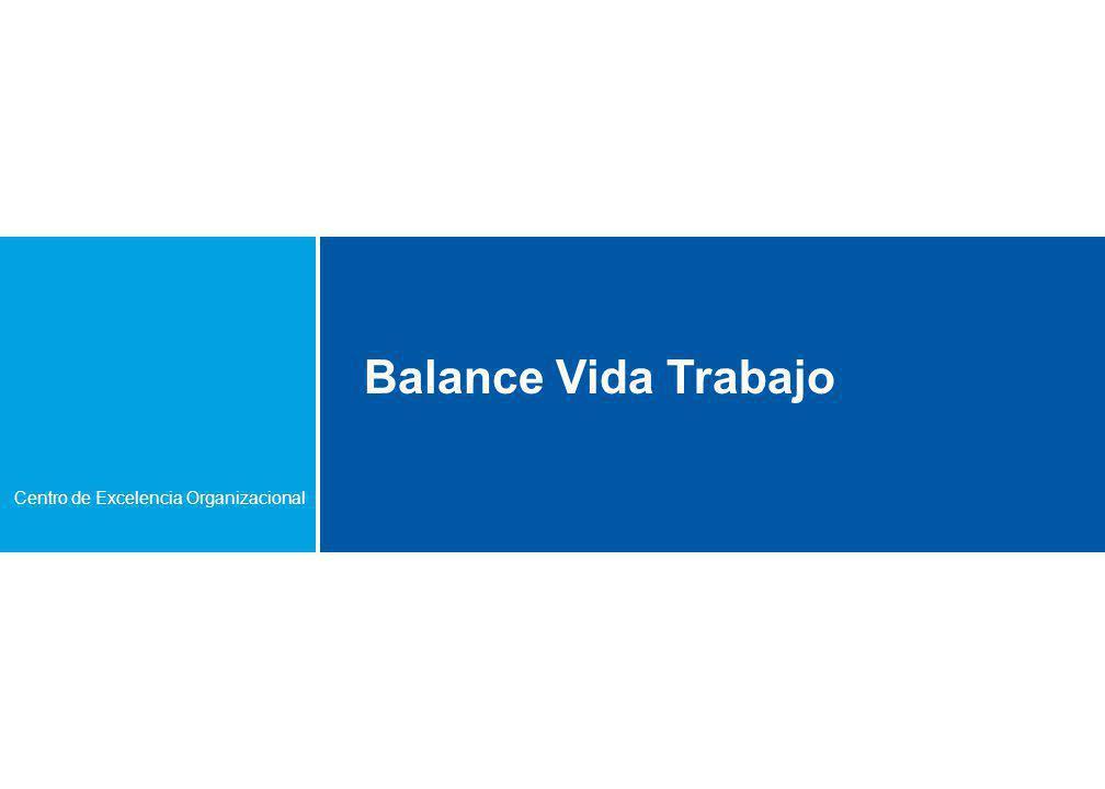 Balance Vida Trabajo por Nivel Organizacional Expectativas vs