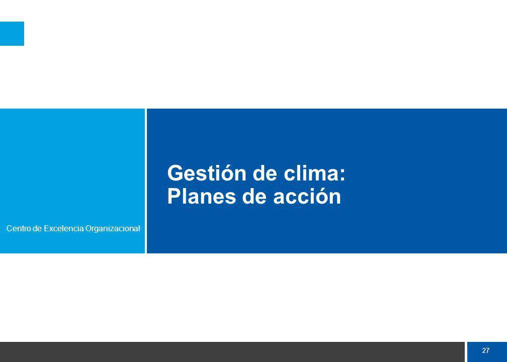 Gestión de clima organizacional Planes de acción: temas recurrentes