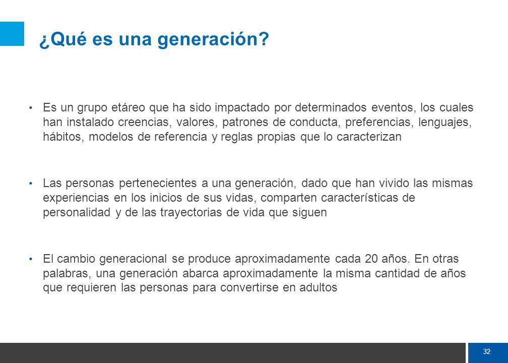 ¿Qué es una generación