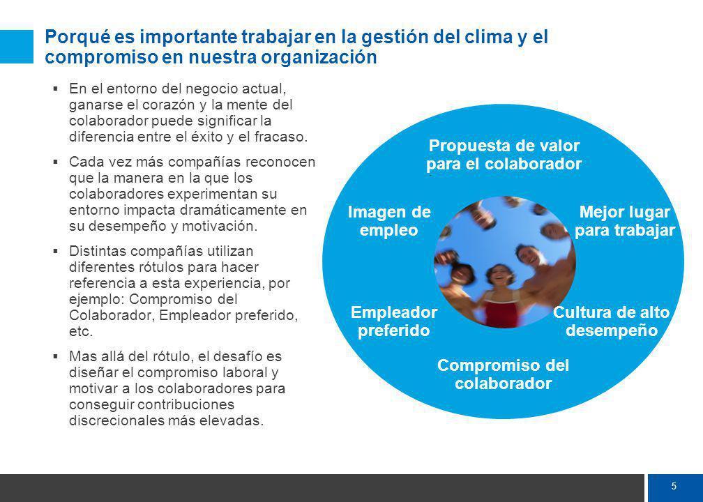 La experiencia exitosa del colaborador está en el centro del encuadre estratégico de la compañía