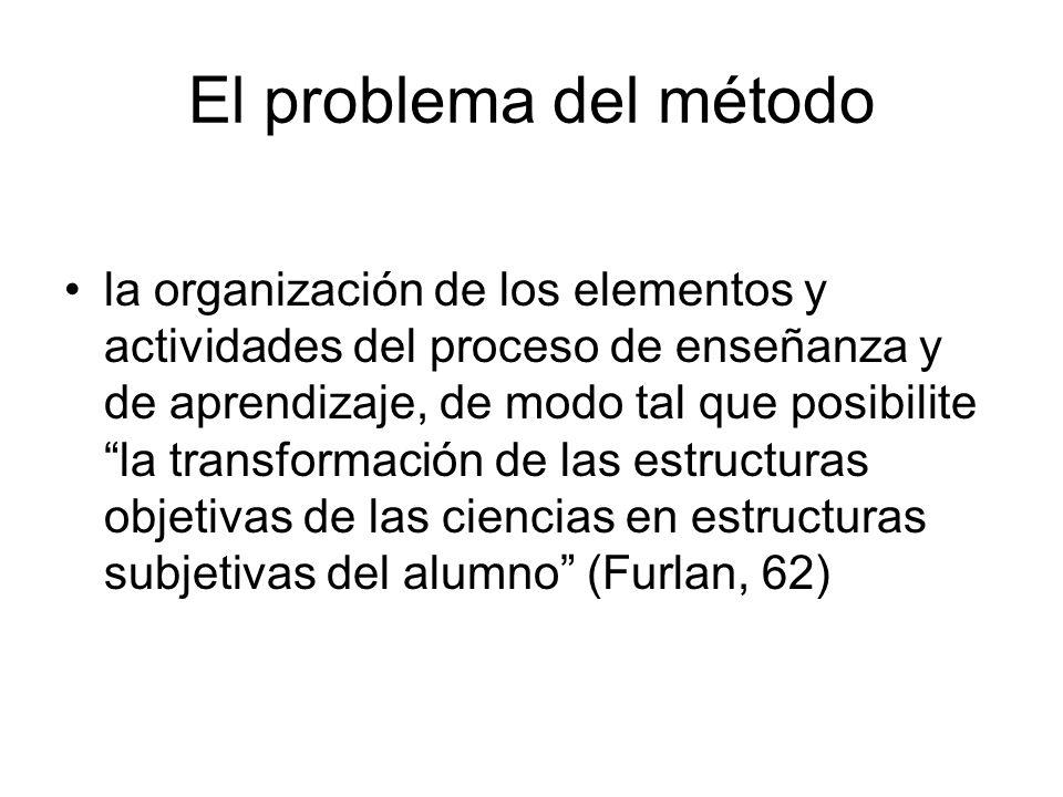 El problema del método