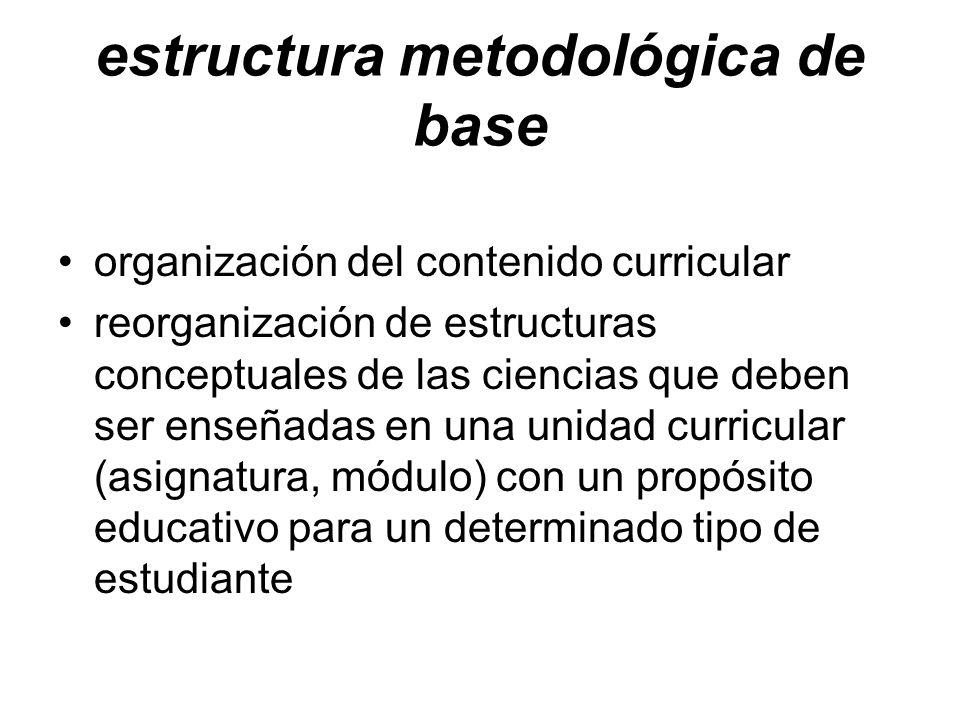 estructura metodológica de base