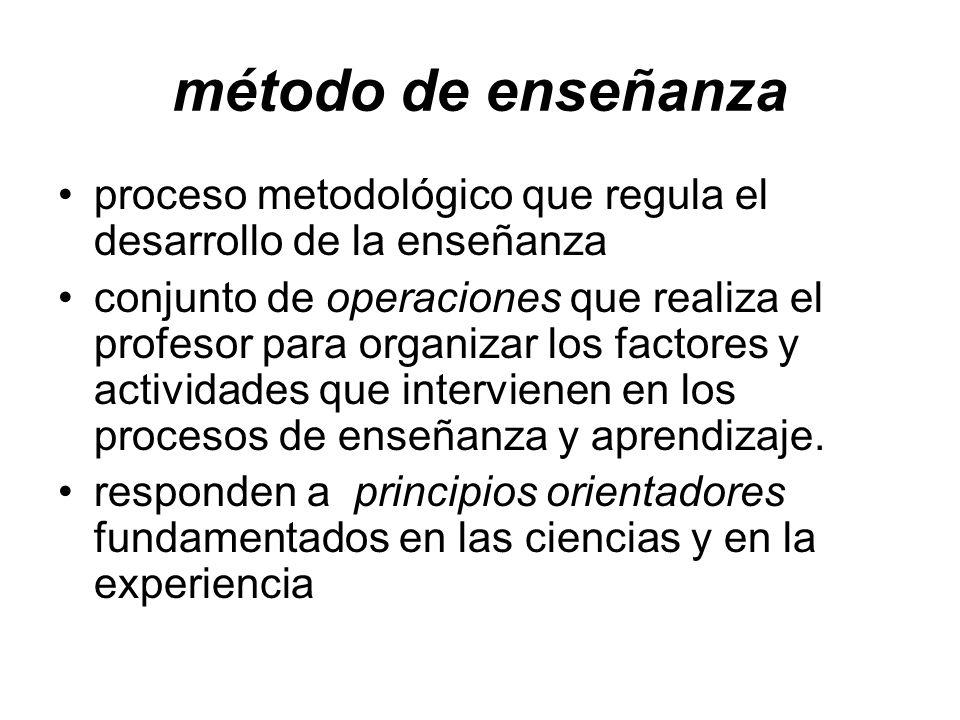 método de enseñanza proceso metodológico que regula el desarrollo de la enseñanza.