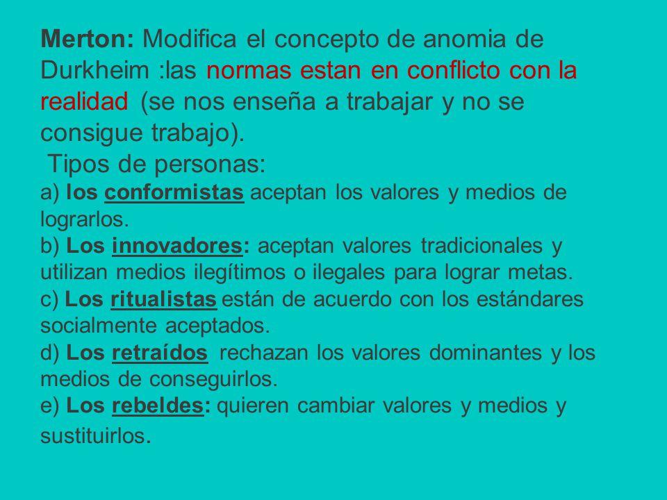 Merton: Modifica el concepto de anomia de Durkheim :las normas estan en conflicto con la realidad (se nos enseña a trabajar y no se consigue trabajo).
