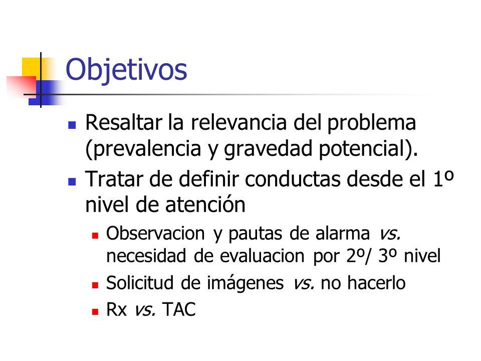 Objetivos Resaltar la relevancia del problema (prevalencia y gravedad potencial). Tratar de definir conductas desde el 1º nivel de atención.
