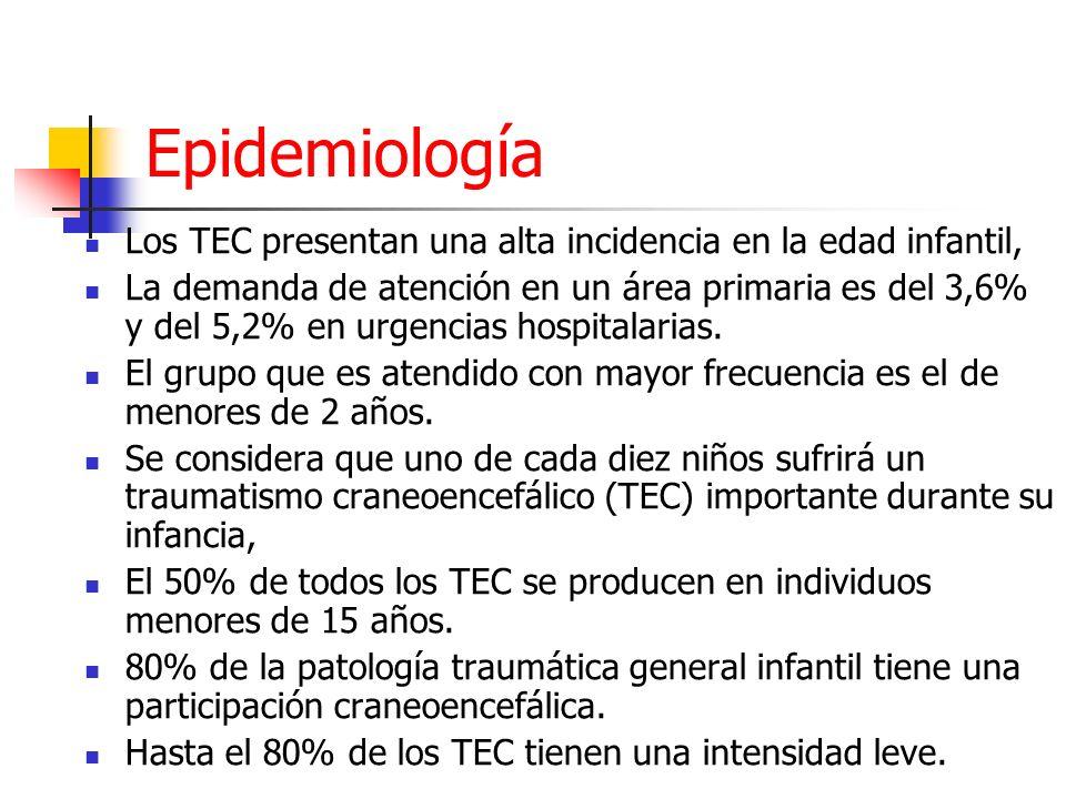 Epidemiología Los TEC presentan una alta incidencia en la edad infantil,