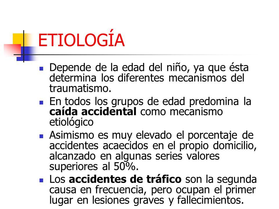 ETIOLOGÍA Depende de la edad del niño, ya que ésta determina los diferentes mecanismos del traumatismo.