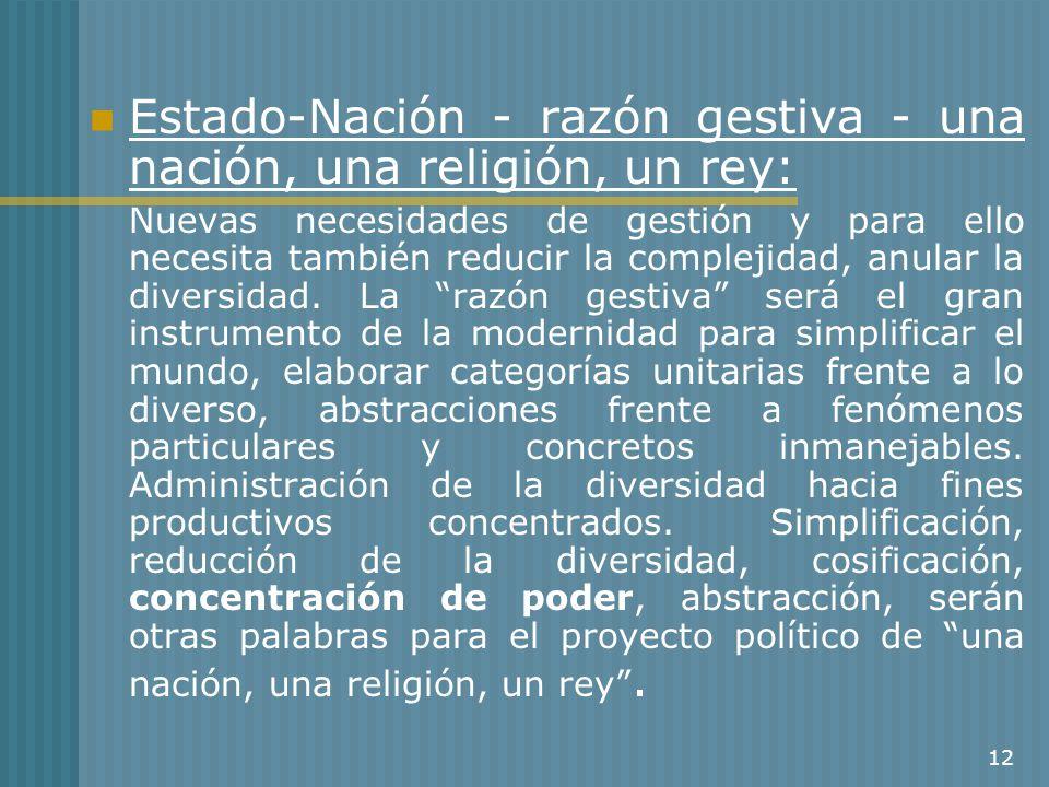 Estado-Nación - razón gestiva - una nación, una religión, un rey:
