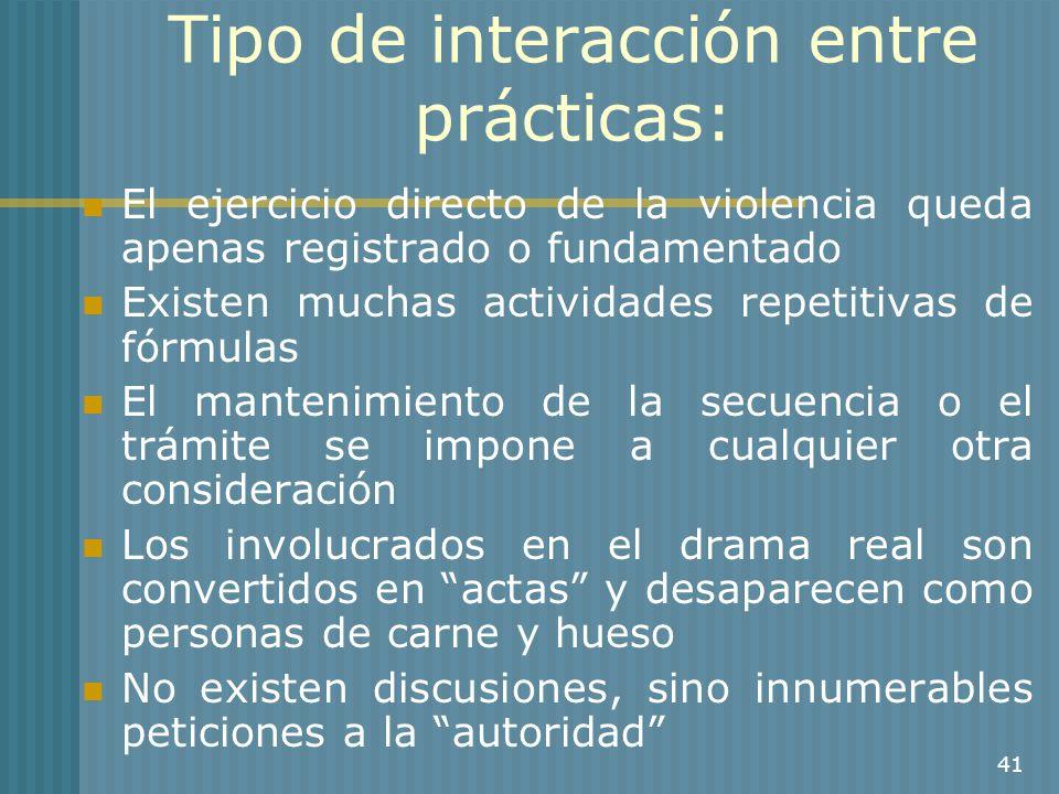 Tipo de interacción entre prácticas:
