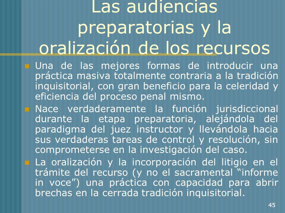 Las audiencias preparatorias y la oralización de los recursos