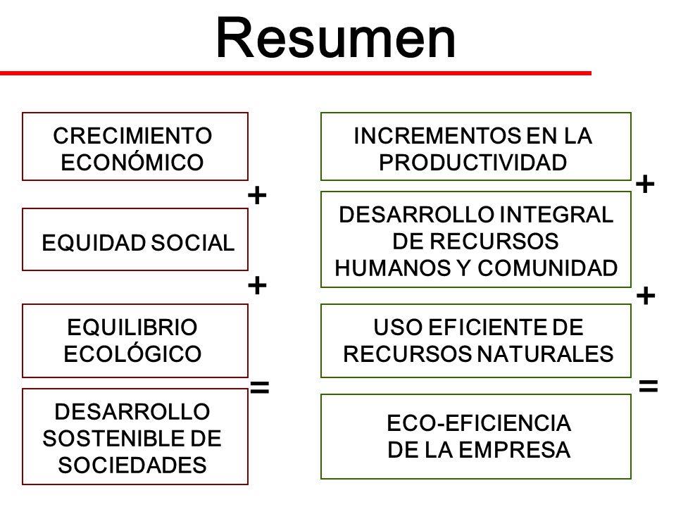 Resumen + + = = CRECIMIENTO ECONÓMICO EQUIDAD SOCIAL