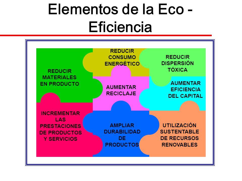 Elementos de la Eco - Eficiencia
